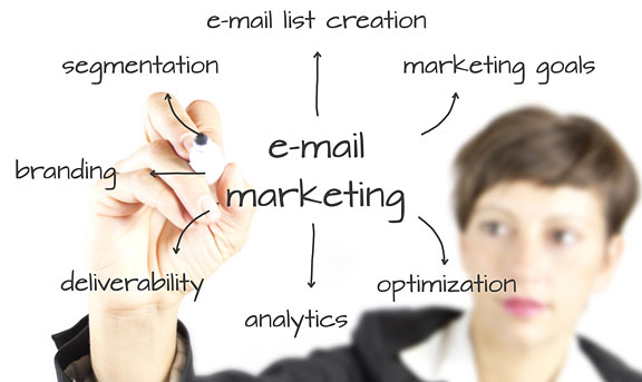 Email Marketing Diagram